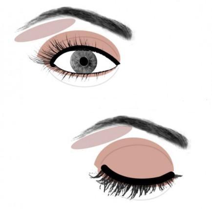 Макияж для круглых, выпуклых глаз