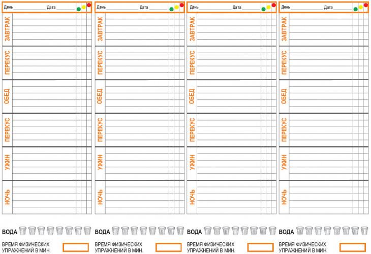 форма для заполнения дневника питания