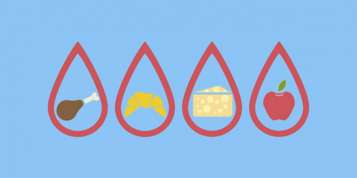 диета по группы крови