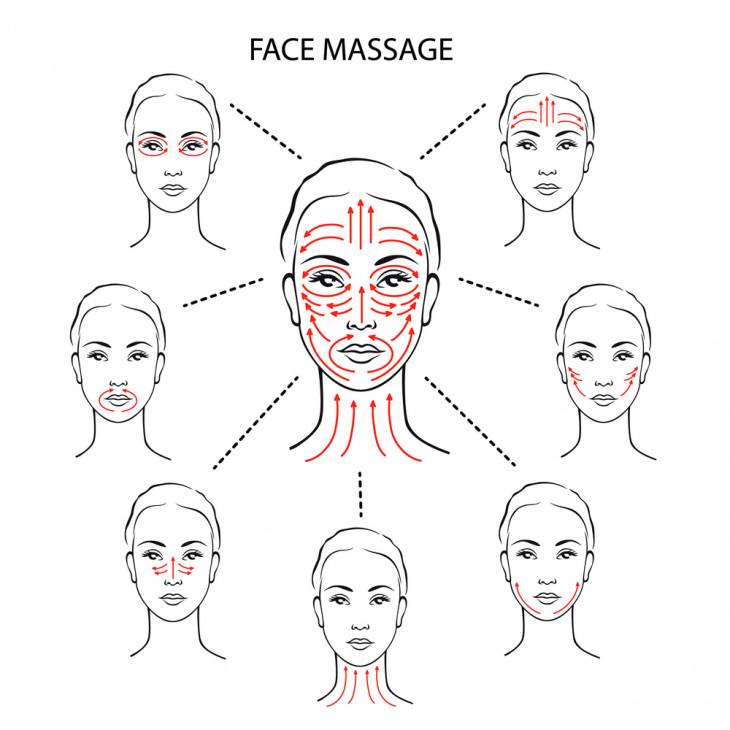 массажные линии лицо