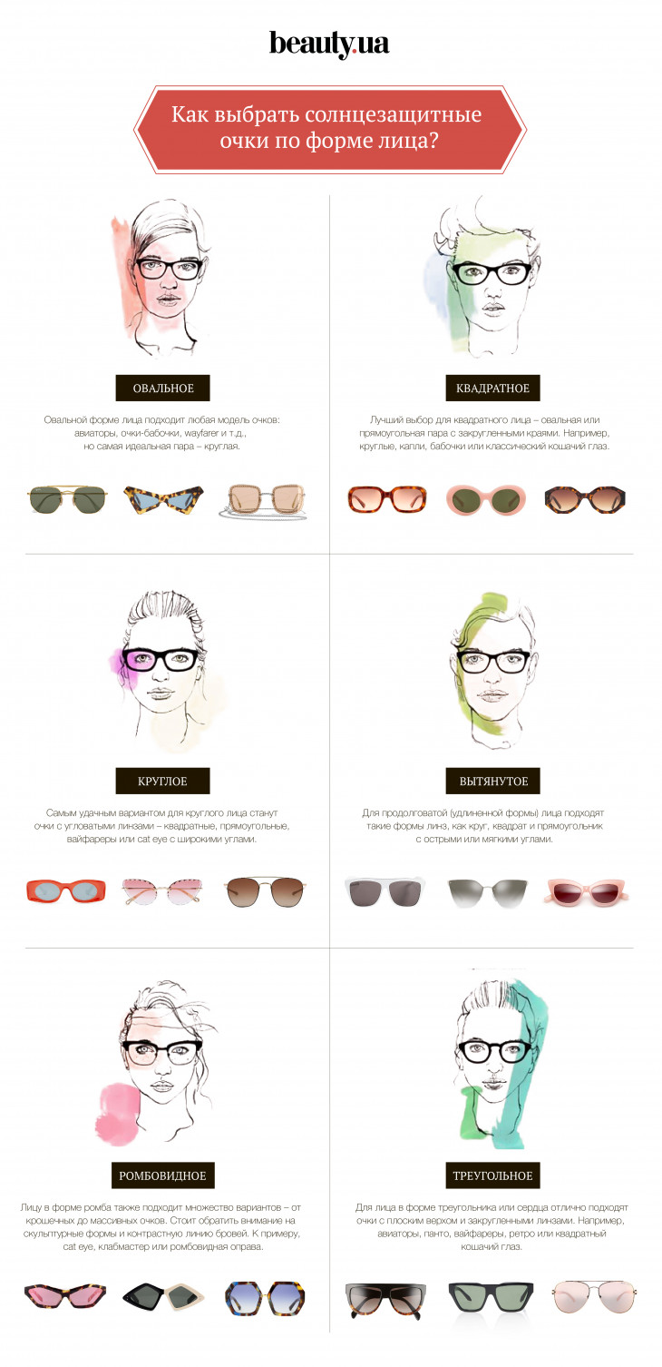 Как выбрать солнцезащитные очки по форме лица